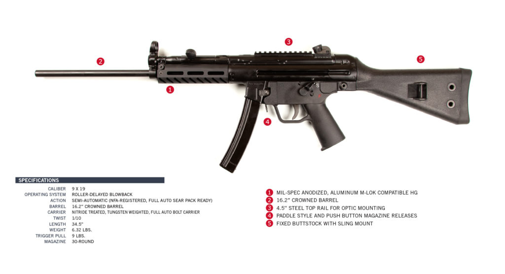CA legal PTR 9R 9mm MP5 style rifle specs